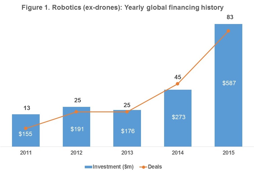 How robots are changing the face of banking - The Asian Banker